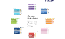 Curriculum Design Toolkit