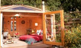 Airbnb Target Group Presentation