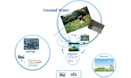 Ground Water: What is it? Where is it? and How did it get there?