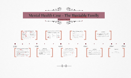 The Huxtable Family - Mental Health Case