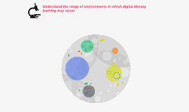 Understand the range of environments in which digital literacy learning may occur