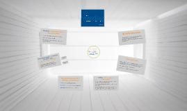 UF/IFAS Brand Basics