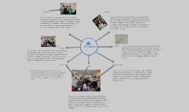 Mi famila- Spanish Prezi Project