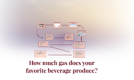 Copy of How much gas does your favorite beverage produce