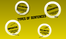 The Four Types of Sentences