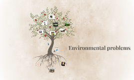 Copy of List of Environmental problems