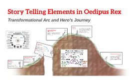 Story Telling Elements in Oedipus Rex