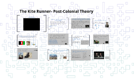 Copy of Copy of The Kite Runner- Post-Colonial Theory