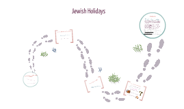 Jewish Holidays; Hanukkah