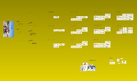 Copy of Magento Hosting