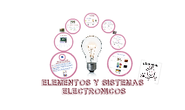 Copy of ELEMENTOS Y SISTEMAS ELECTRONICOS