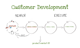 Customer Discovery 1.2
