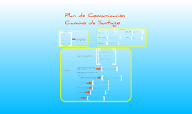 Copy of Plan de Comunicación Digital Xacobeo