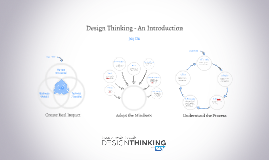 Design Thinking - An Introduction