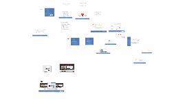 Copy of sMedia AI Optimizer w/ EPM and Dynamic Social