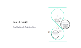Health Role of Family