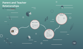 Parent and Teacher Relationships