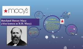 rowland hussey macy Rowland hussey macy, sr (august 30, 1822 – march 29, 1877) was an american businessman who founded the department store chain rh macy and company biography macy was born on nantucket island , massachusetts to a quaker family.