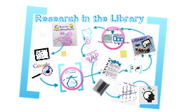 Research in the Library for High School IB