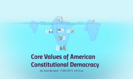 Core Values of American Constitutional Democracy