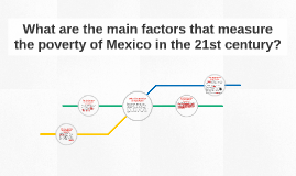 What are the main factors that measure the poverty of Mexico
