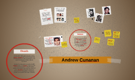 Copy of Andrew Cunanan