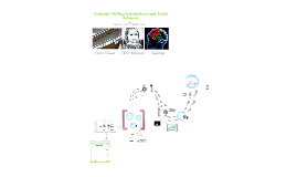 Copy of Academic Writing in Behavioral & Social Sciences