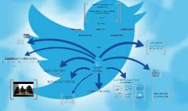 Twitter para reclutamiento