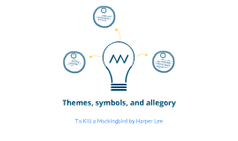 Themes, symbols, and allegory
