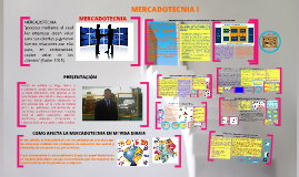 Copy of MERCADOCTENIA I