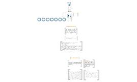 Copy of Módulo 1. Los contratos del sector público: Concepto, régimen aplicable y clases de contratos (esquema)