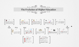 The Evolution of Higher Education