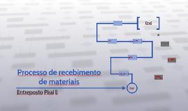 Processo de recebimento de materiais