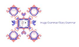Image Grammar/Story Grammar