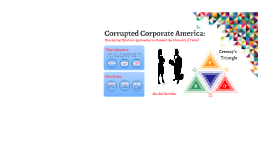 Corrupted Corporate America:  Developing Dynamic Approaches to Combat the Elements of Fraud