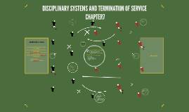 DISCIPLINARY SYSTEMS AND TERMINATION OF SERVICECHAPTER7