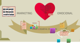 Estrategias de marketing emocional para fidelizar a los clie