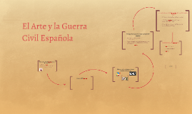 Arte de la Guerra Civil Española