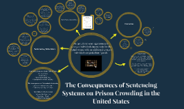 The Consequences of Determinate Sentencing on Prison Crowdin