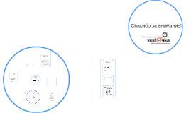 Copy of Управление контекстной рекламой в