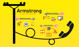 Armstrong Company Cable Presentation