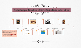 Significance Timeline of Inventions from 1450- 1650
