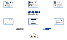Copy of Panasonic, Sony & Samsung: A Social Media Comparison