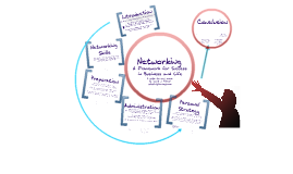 Networking: a framework for success in Business and Life