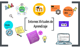 Entornos virtuales de aprendizaje: Moodle, Edmodo, SIGED y Crea