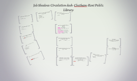 Copy of Job Shadow: Circulation desk- Chatham-Kent Public Library
