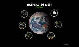 Earth in Space Act. 80 & 81