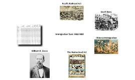 1860 to 1880