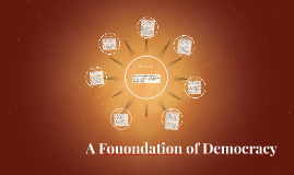 Copy of A Fouondation of Democracy