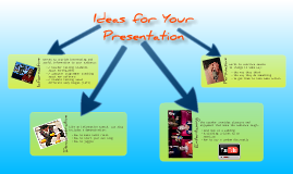 Copy of Types of Speeches / Presentations